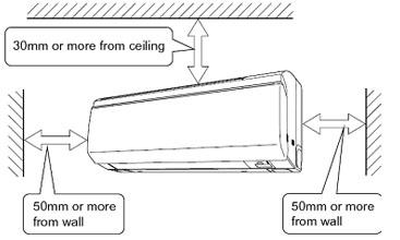 室內機安裝設計位置正確,才能有效發揮冷房能力