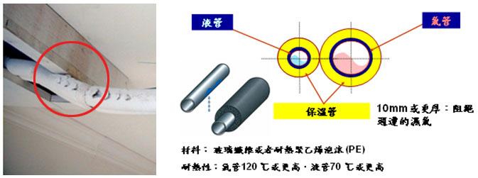 配管時應注意銅管有無曝露於空氣中,以免導致室內機結露滴水