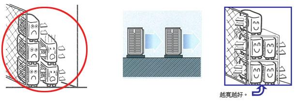 室外機彼此應保持適當距離,以免導致散熱不良,引起高壓過高