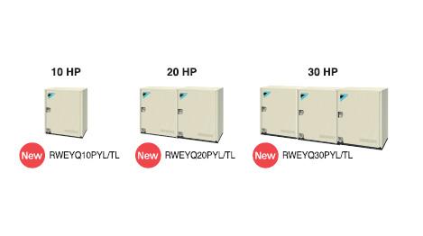 空調節能省大金,適用多樓層商辦,選擇VRV-WIII中央空調系統