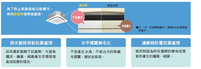 加強『防汙‧抗菌』等清潔功能,最愛乾淨的冷暖變頻空調系統