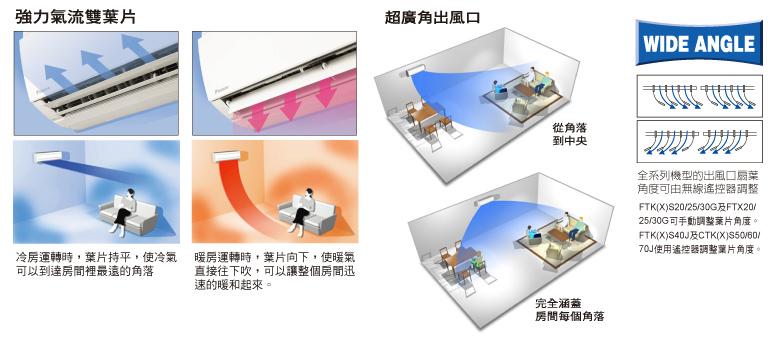 變頻冷暖氣機J系列旗艦型,提供先進氣流技術冷暖吹都舒適