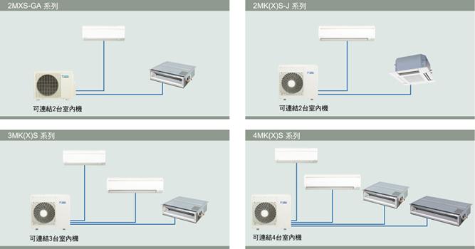 室外機散熱片的特殊防蝕處理